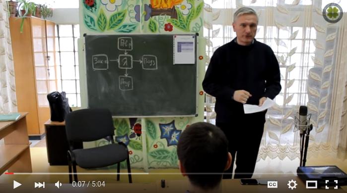 Socionics Victor Gulenko School of Humanitarian Socionics Video Lecture 1.png